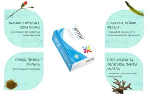 Средство Unitox: состав и инструкция по применению, реальные отзывы покупателей, как заказать таблетки